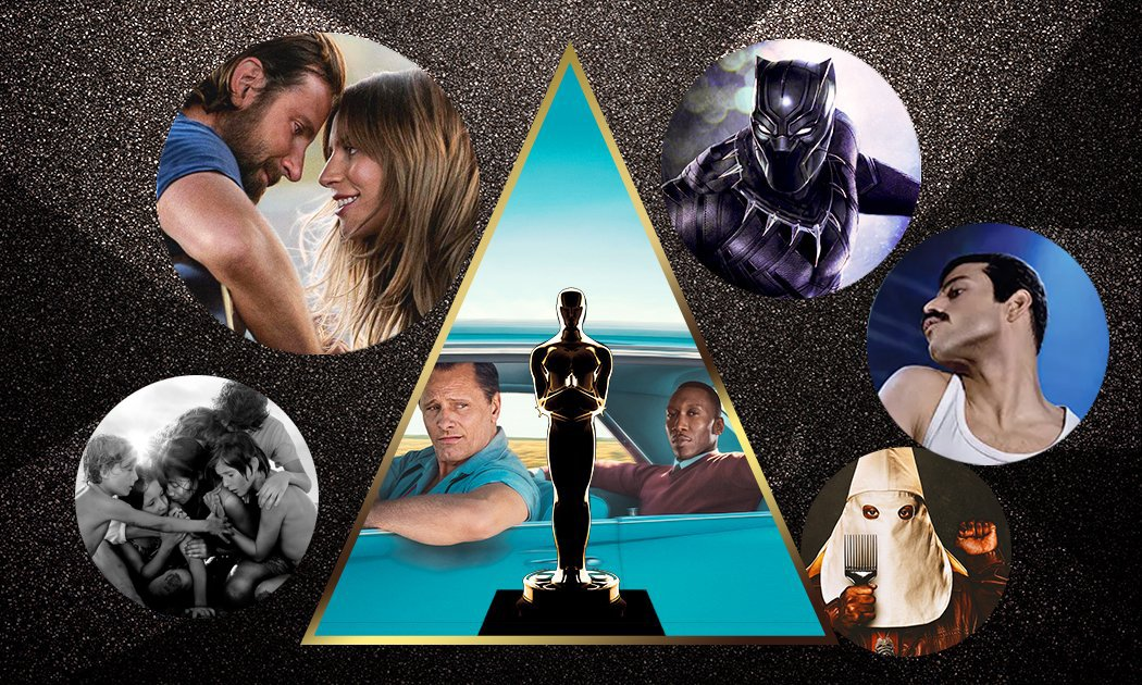 Oscars 2019- The Nominations, the Surprise and the Snubs!