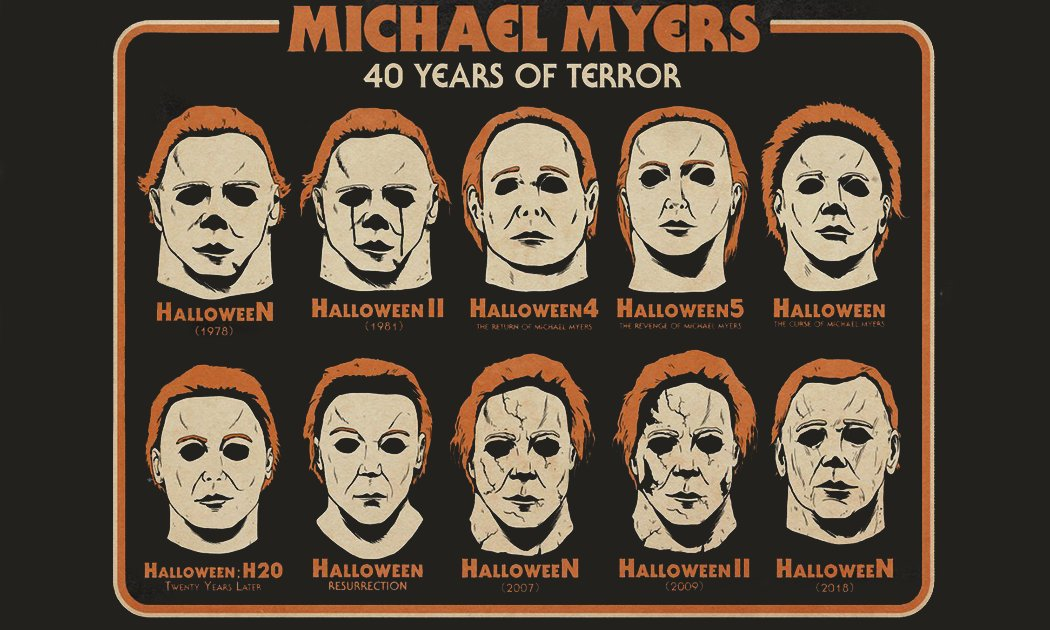 The Legacy of Halloween: Looking back at 40 years of Michael Myers