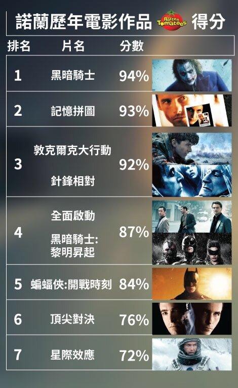 《天能》| CATCHPLAY+台灣 | 正版線上看